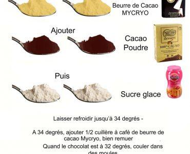 Comment fabriquer du chocolat ?