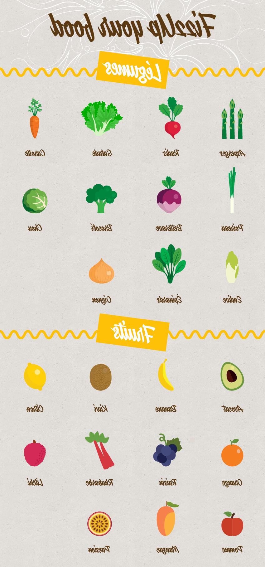 Comment faire manger des légumes à mon mari ?