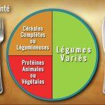 Comment faire des repas ?
