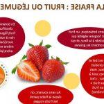 Pourquoi la fraise n'est pas un fruit ?