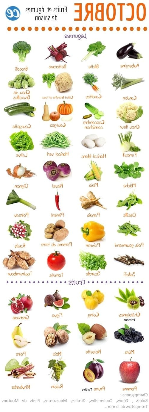 Quels aliments pour perdre du poids rapidement ?